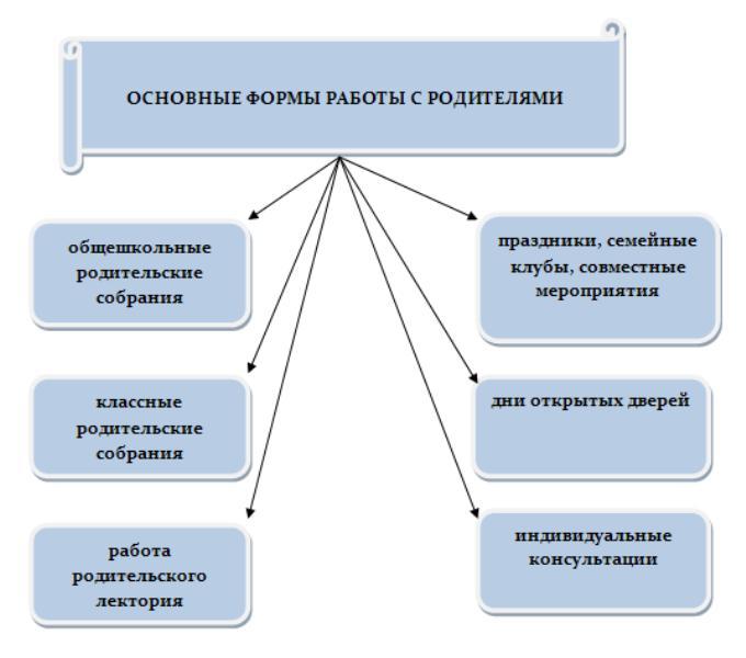 образец педагогического анализа воспитательного мероприятия